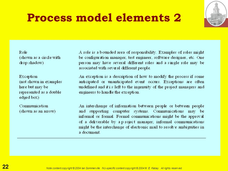 Process model elements 2
