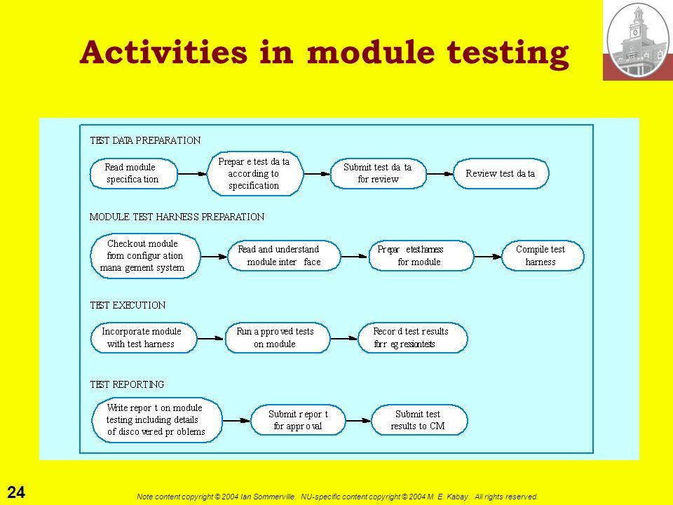 Activities in module testing