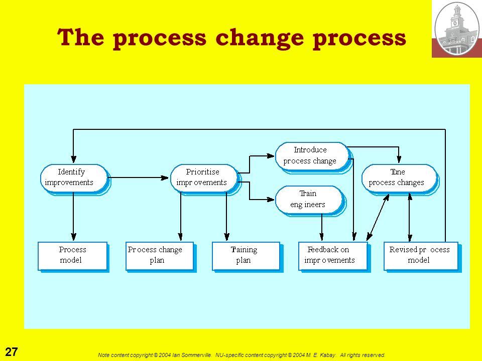 The process change process