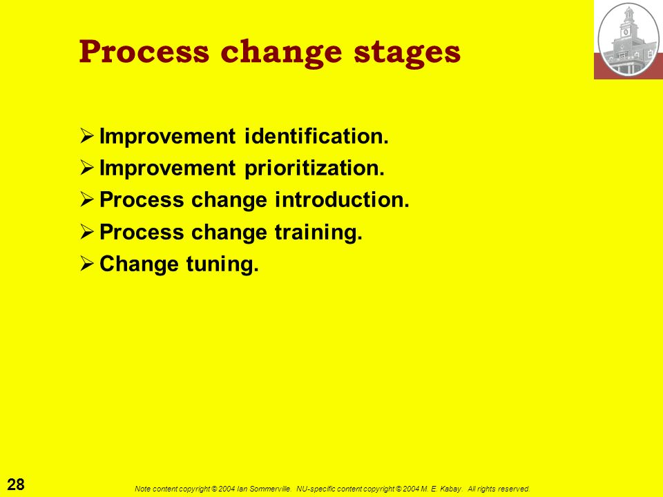 Process change stages Improvement identification.