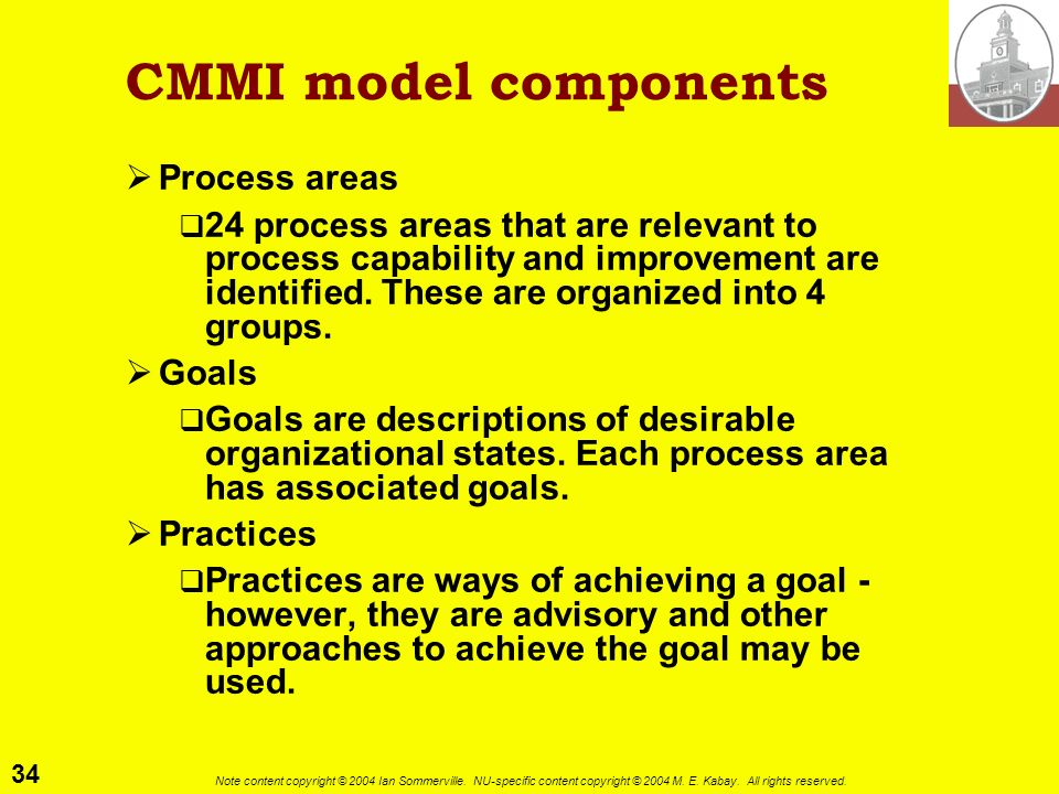 CMMI model components Process areas