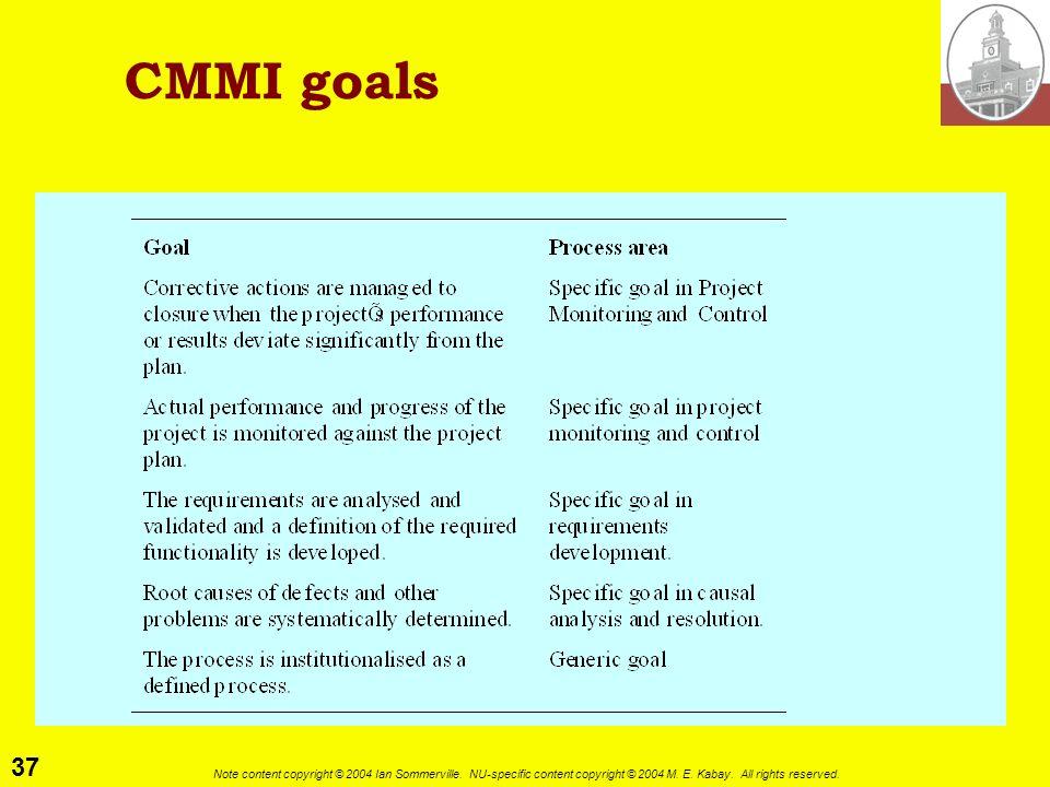 CMMI goals