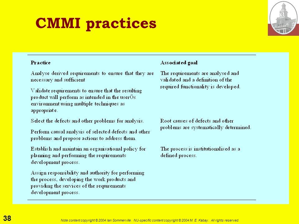 CMMI practices