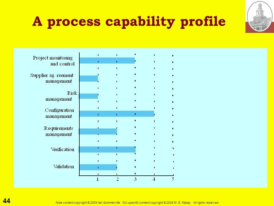 A process capability profile