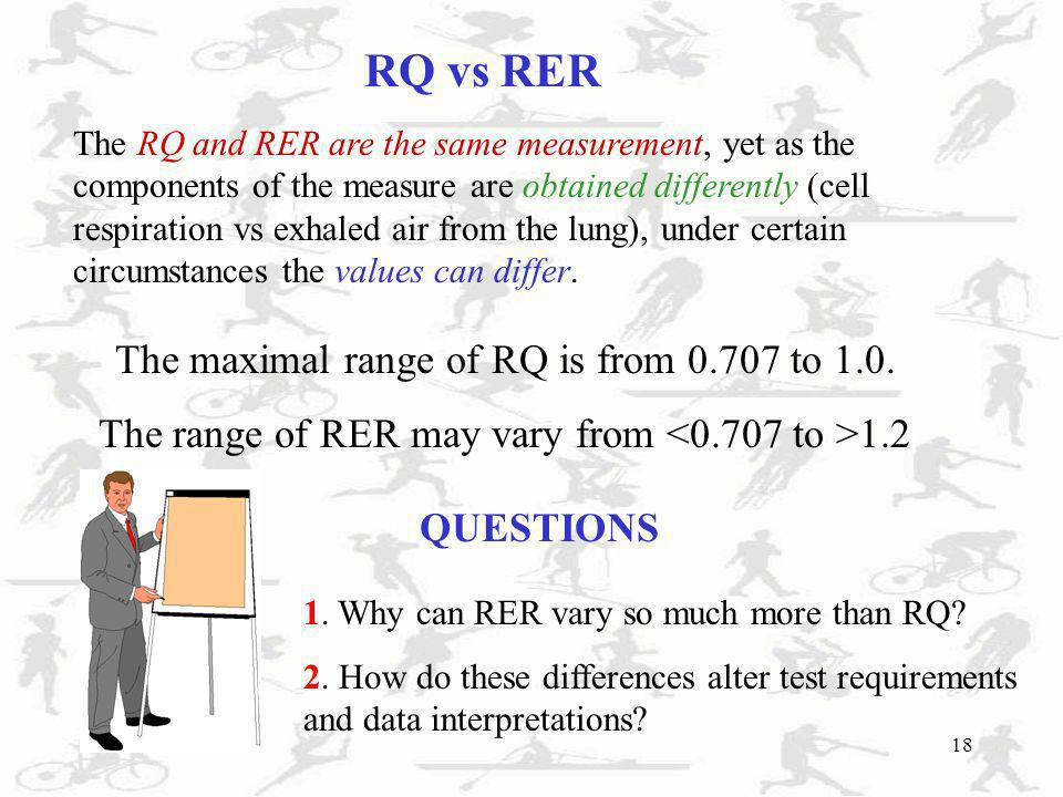 RQ vs RER The maximal range of RQ is from 0.707 to 1.0.