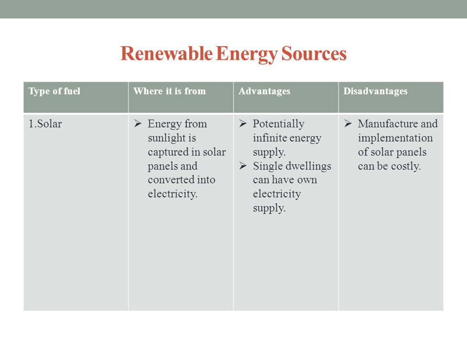 nonrenewable energy sources ppt video online  renewable energy sources