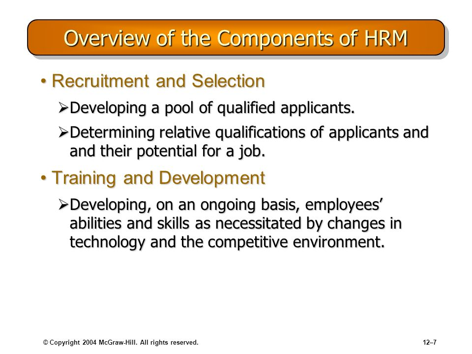 Overview of the Components of HRM