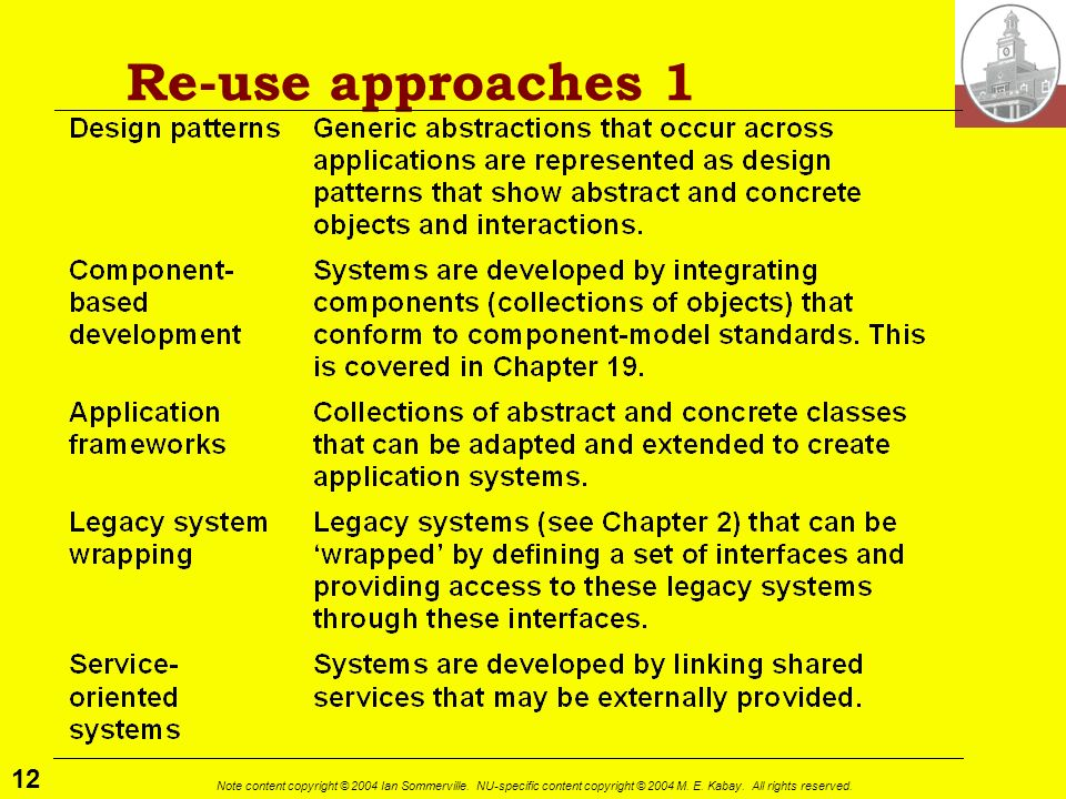 Re-use approaches 1