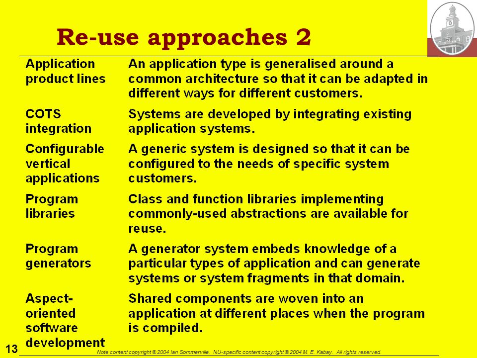 Re-use approaches 2