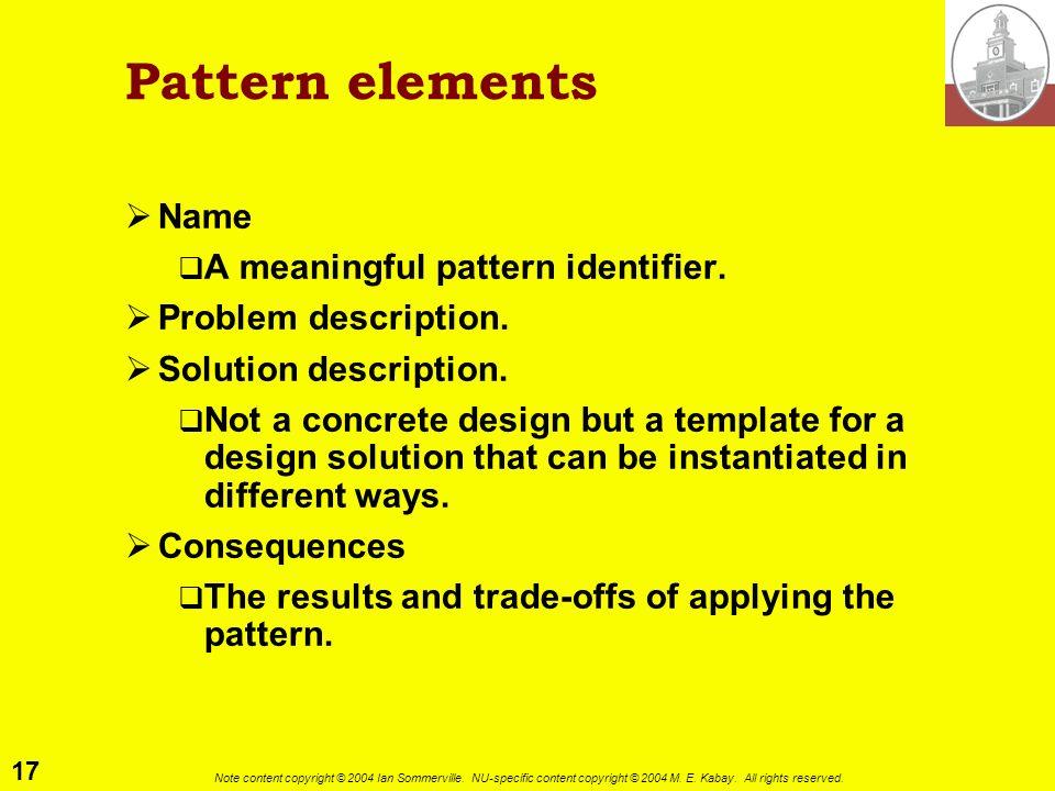 Pattern elements Name A meaningful pattern identifier.