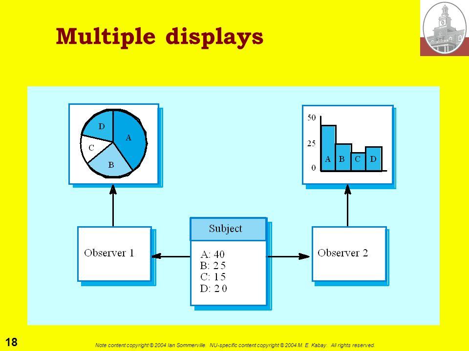 Multiple displays
