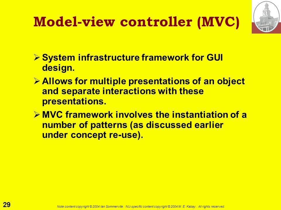 Model-view controller (MVC)
