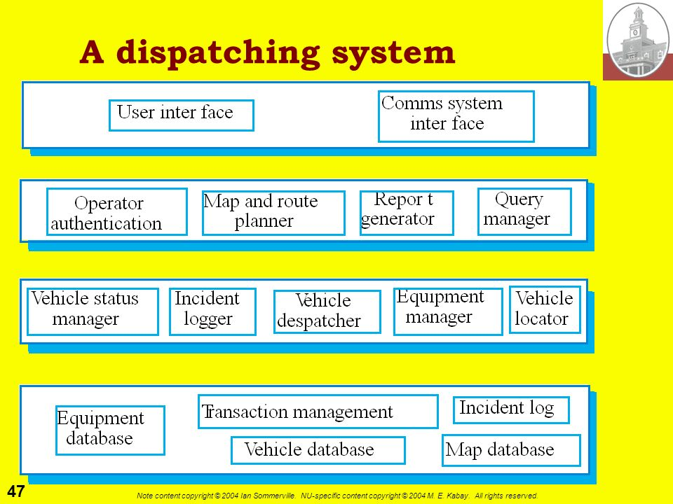 A dispatching system