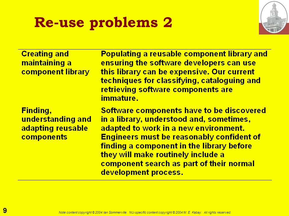 Re-use problems 2