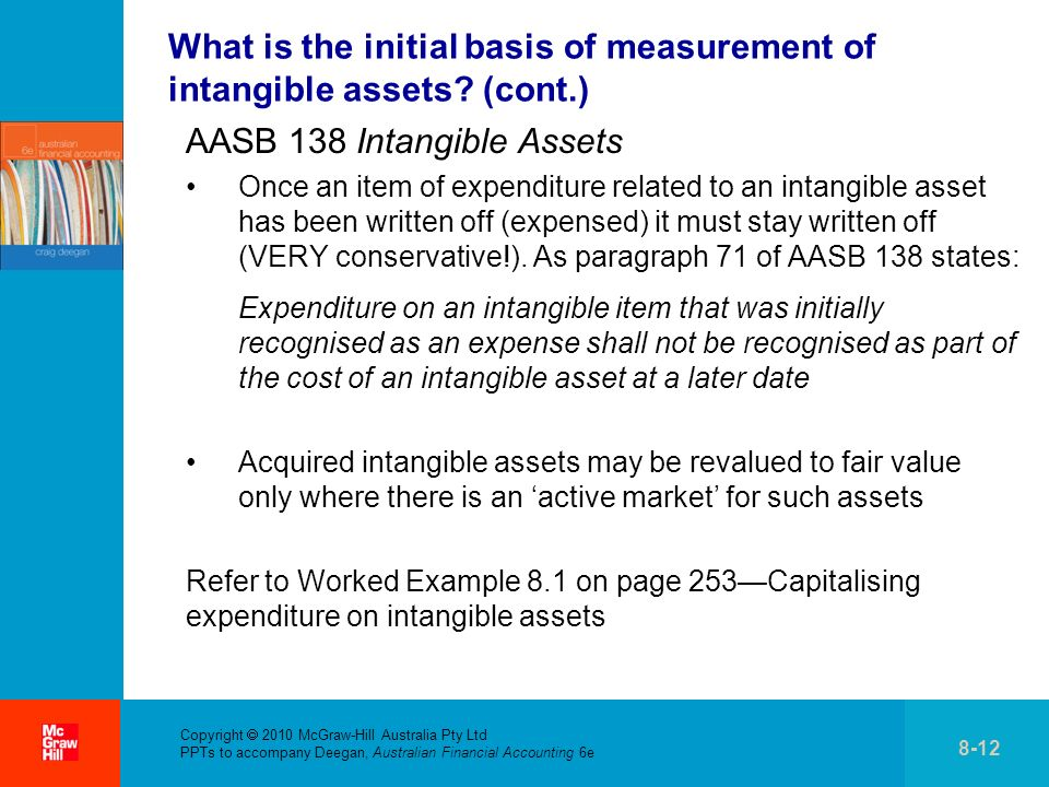 What is the initial basis of measurement of intangible assets (cont.)