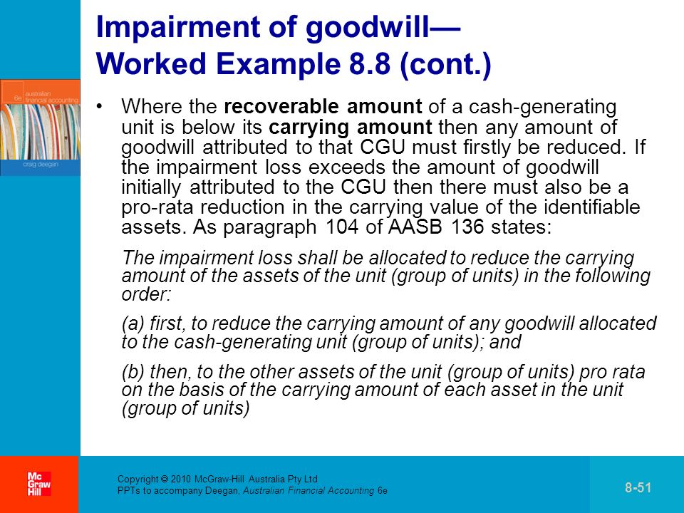 Impairment of goodwill— Worked Example 8.8 (cont.)