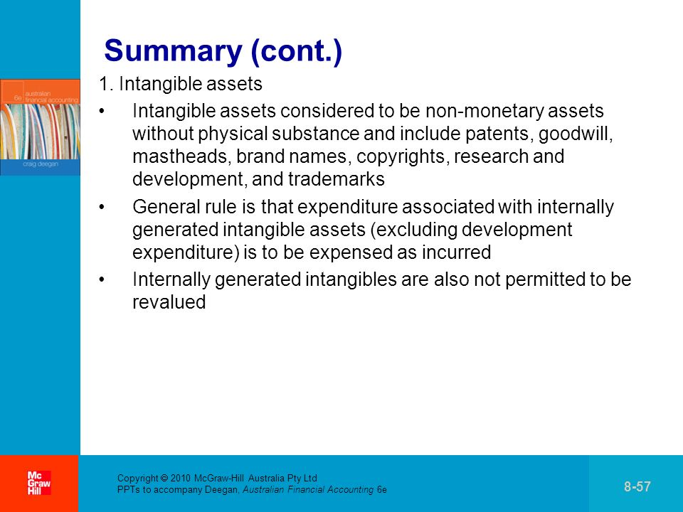 Summary (cont.) 1. Intangible assets