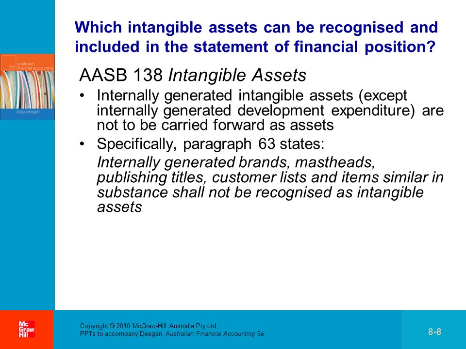 AASB 138 Intangible Assets