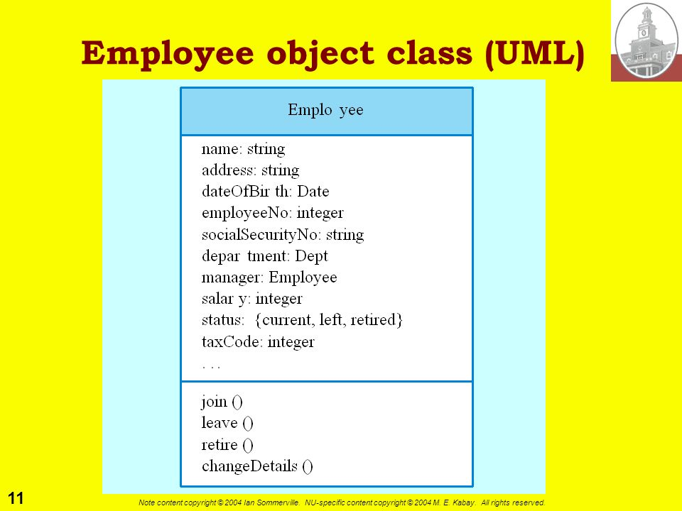 Employee object class (UML)
