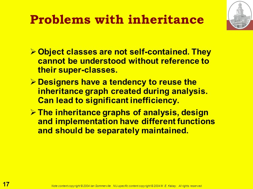 Problems with inheritance