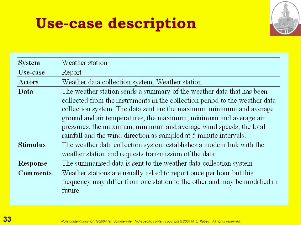 Use-case description