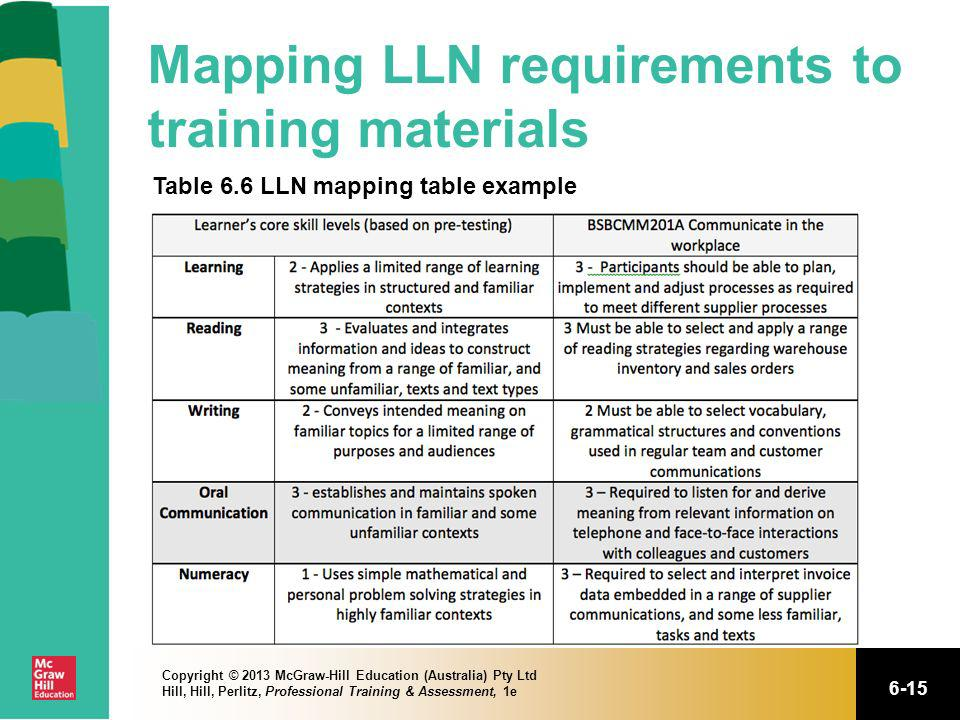 Mapping LLN requirements to training materials