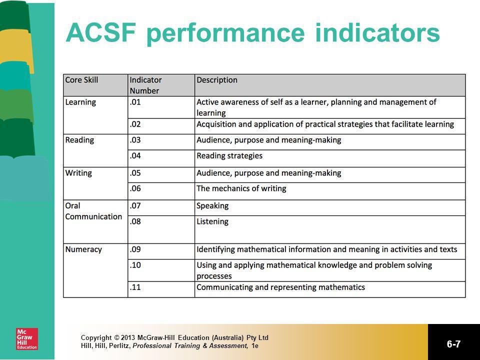 ACSF performance indicators