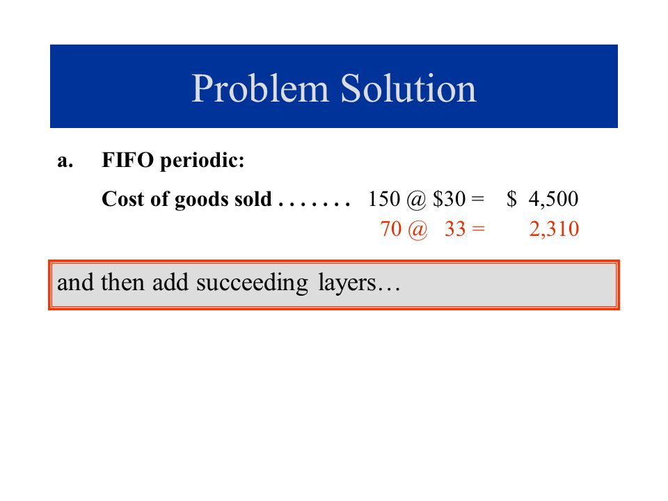Problem Solution and then add succeeding layers… FIFO periodic: