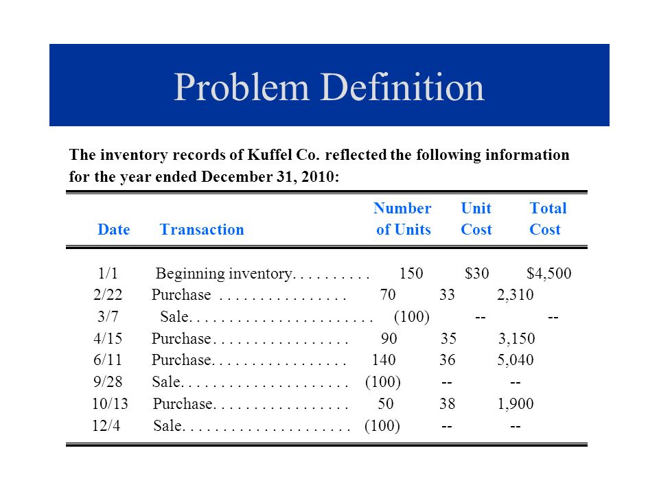 Problem Definition The inventory records of Kuffel Co. reflected the following information. for the year ended December 31, 2010: