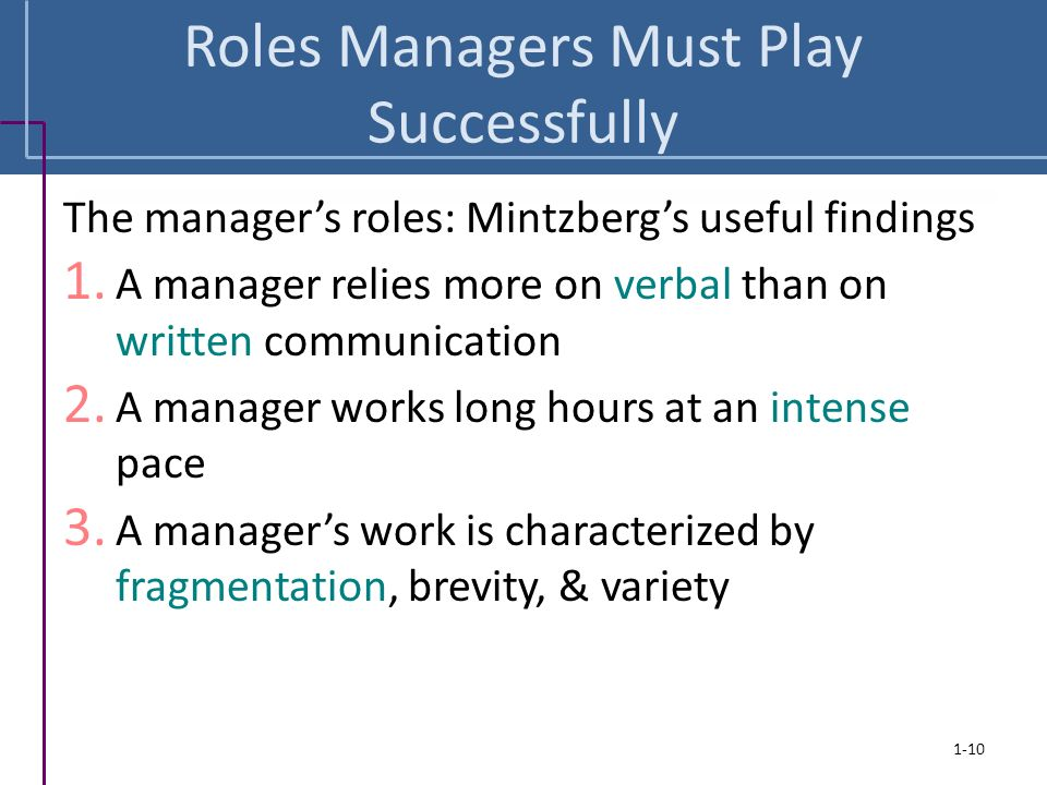 Roles Managers Must Play Successfully