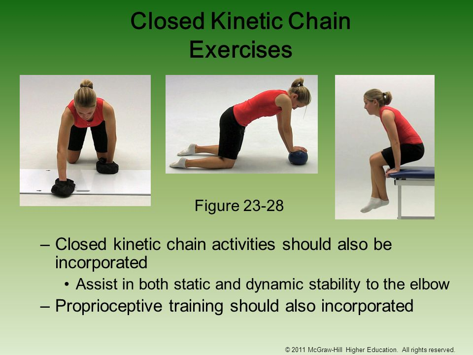 Closed Kinetic Chain Exercises
