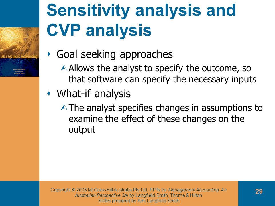 Sensitivity analysis and CVP analysis