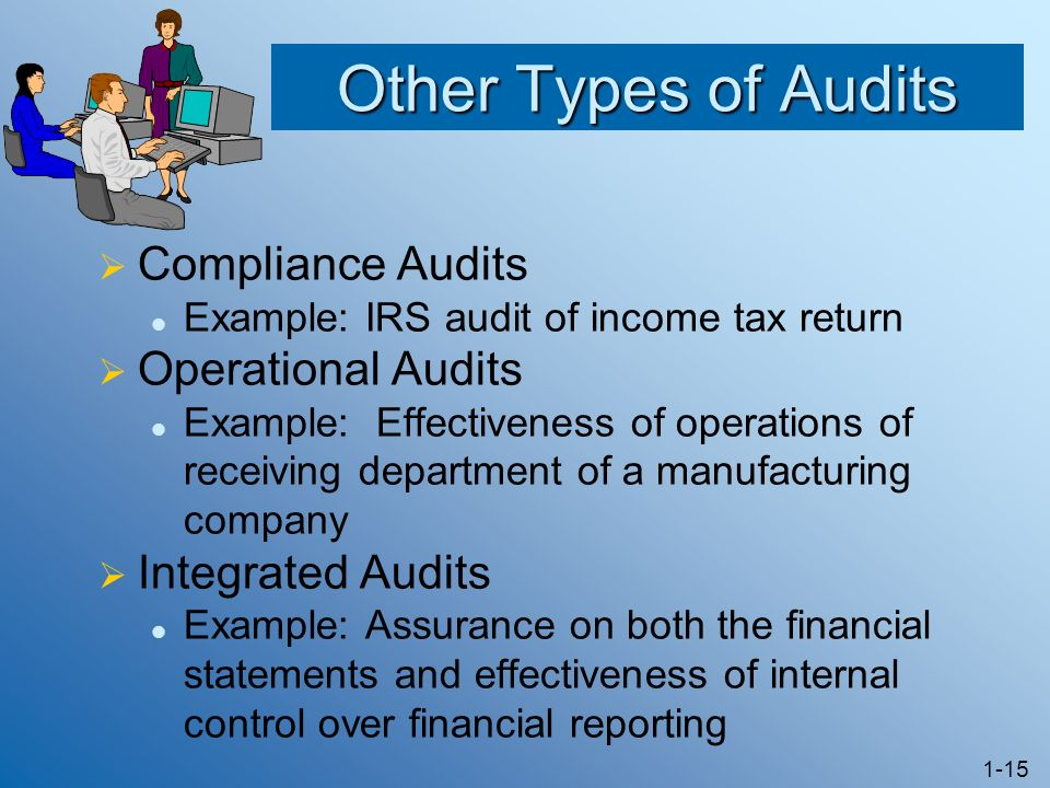 Other Types of Audits Compliance Audits Operational Audits
