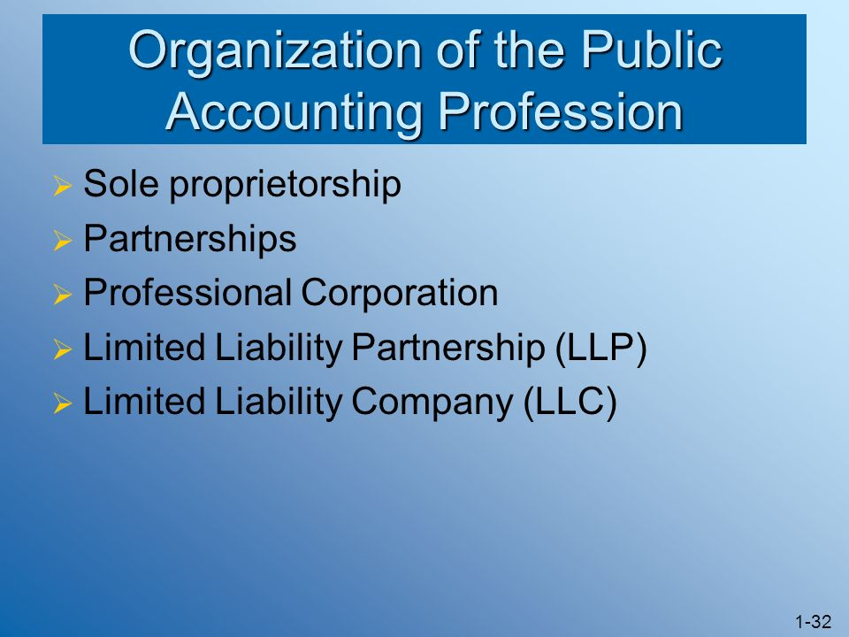 Organization of the Public Accounting Profession