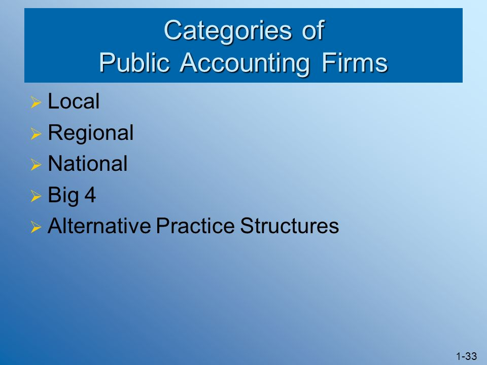 Categories of Public Accounting Firms