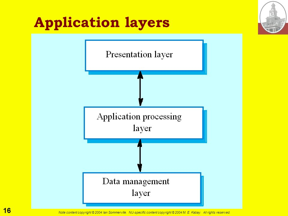Application layers