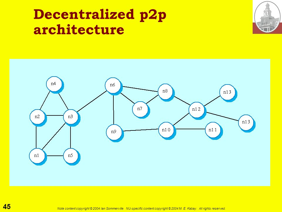 Decentralized p2p architecture