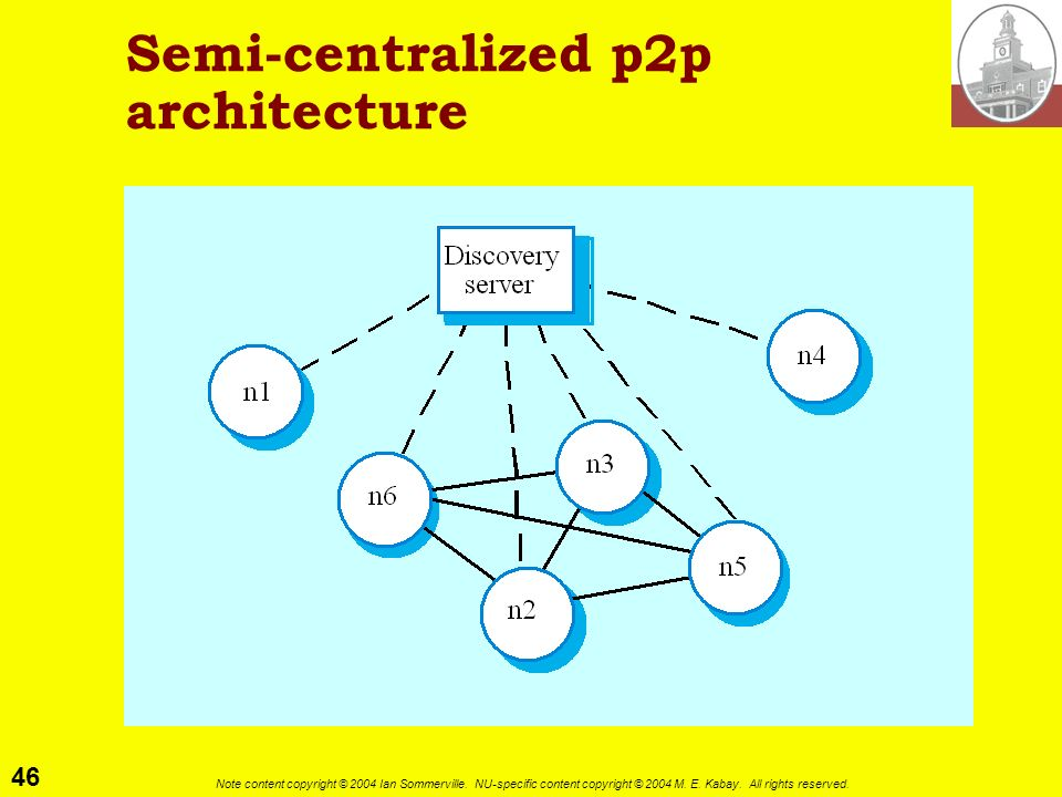 Semi-centralized p2p architecture