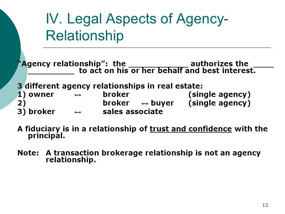 IV. Legal Aspects of Agency- Relationship