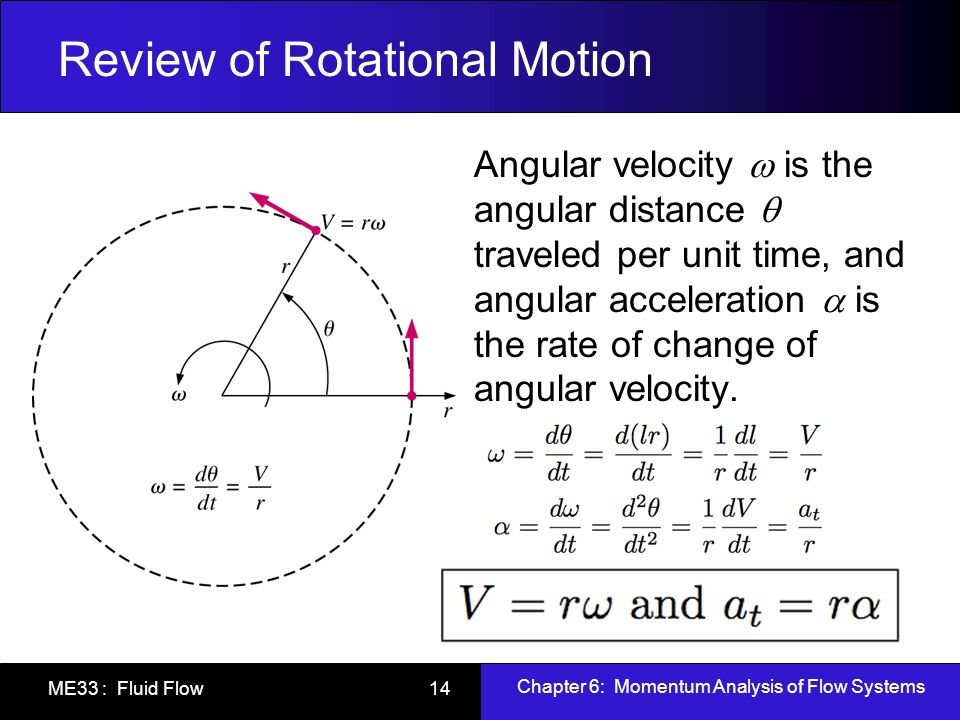 Review of Rotational Motion