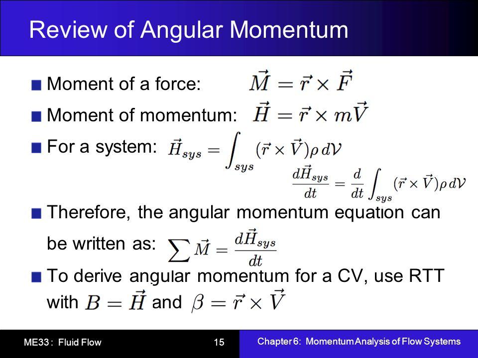 Review of Angular Momentum