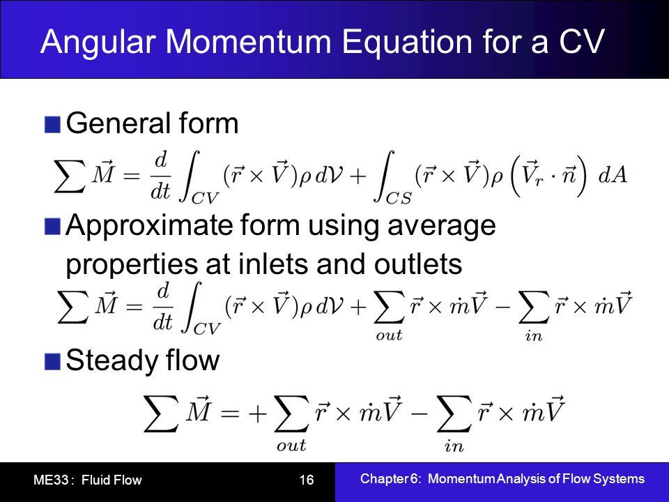 Angular Momentum Equation for a CV