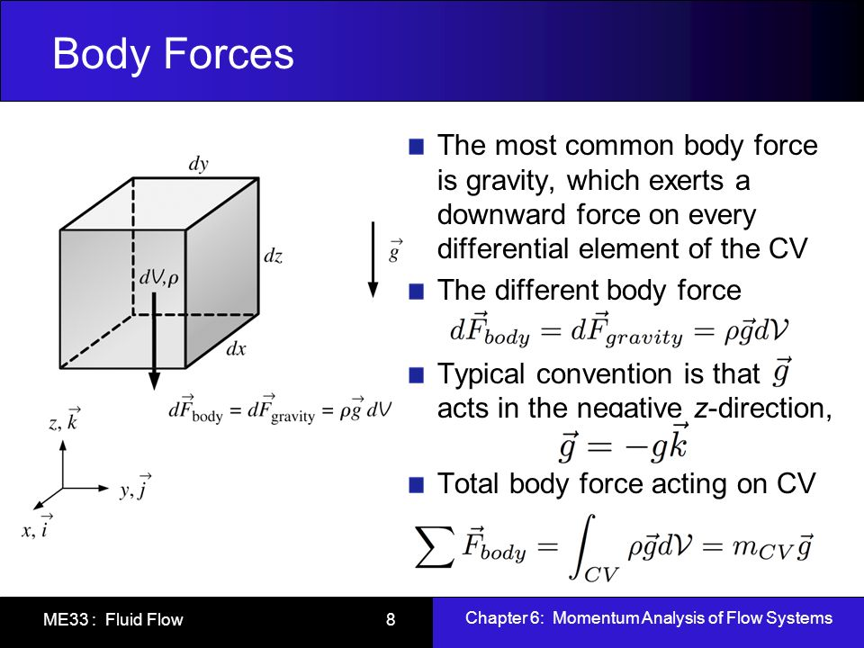 Body Forces The most common body force is gravity, which exerts a downward force on every differential element of the CV.