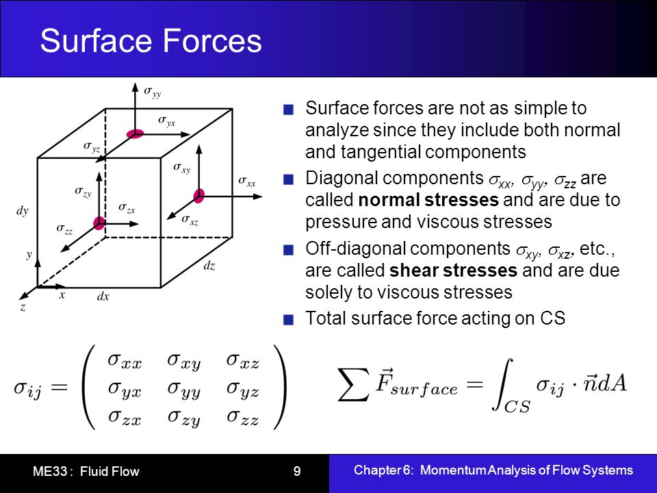 Surface Forces Surface forces are not as simple to analyze since they include both normal and tangential components.