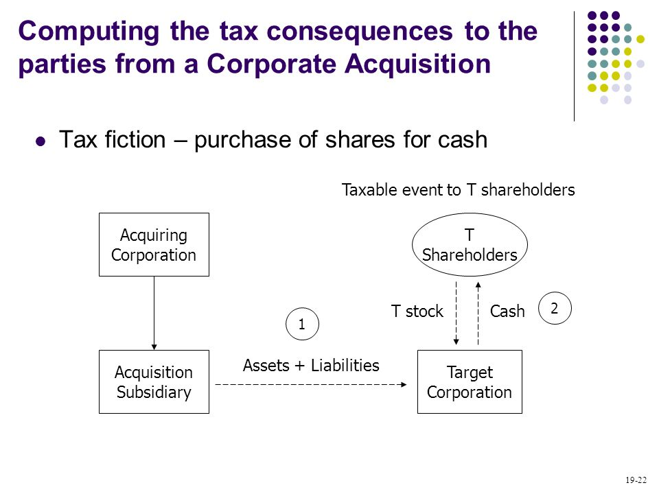 Computing the tax consequences to the parties from a Corporate Acquisition