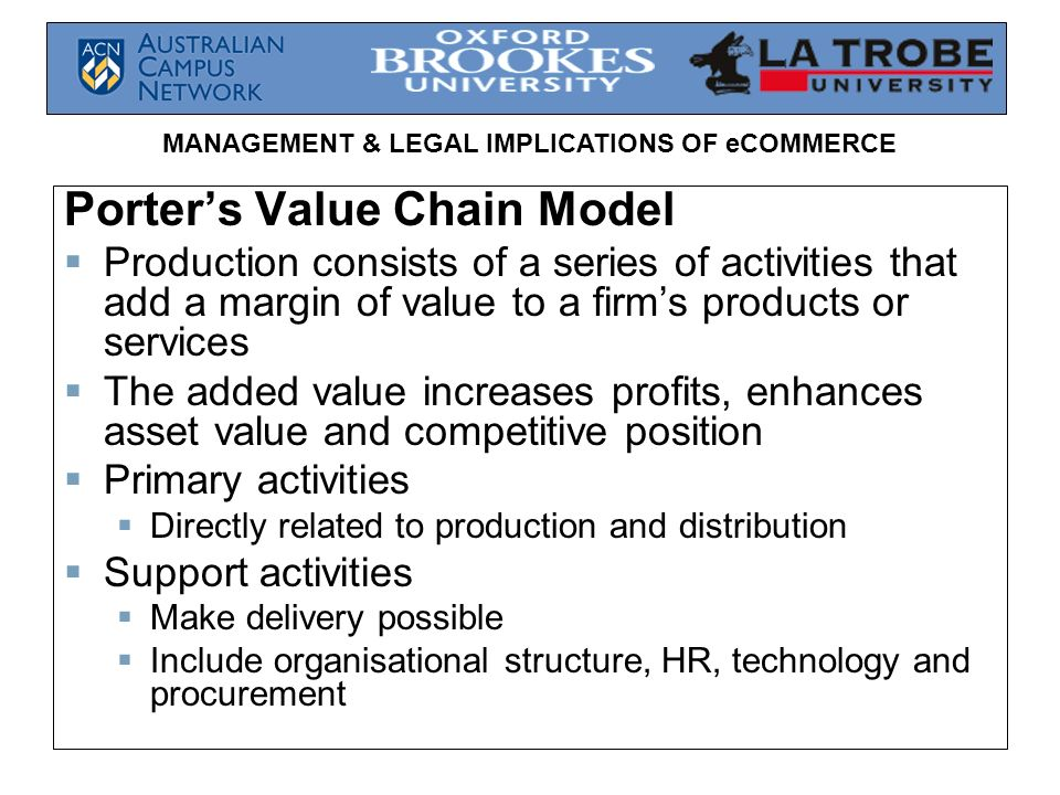 Porter's Value Chain Model