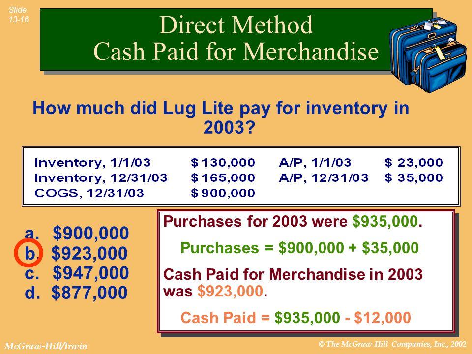 Direct Method Cash Paid for Merchandise