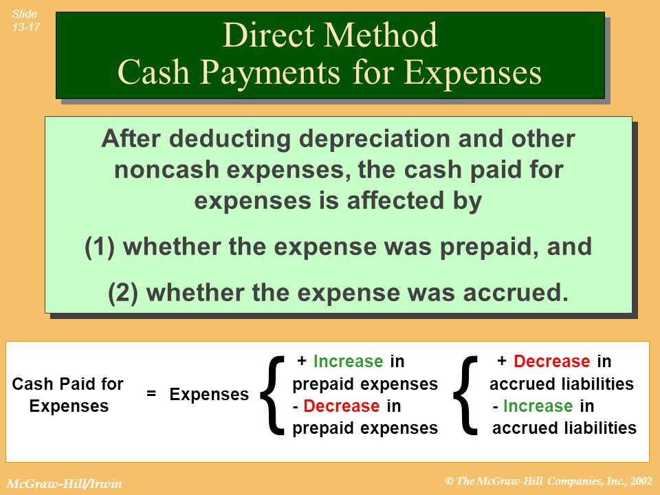 Direct Method Cash Payments for Expenses