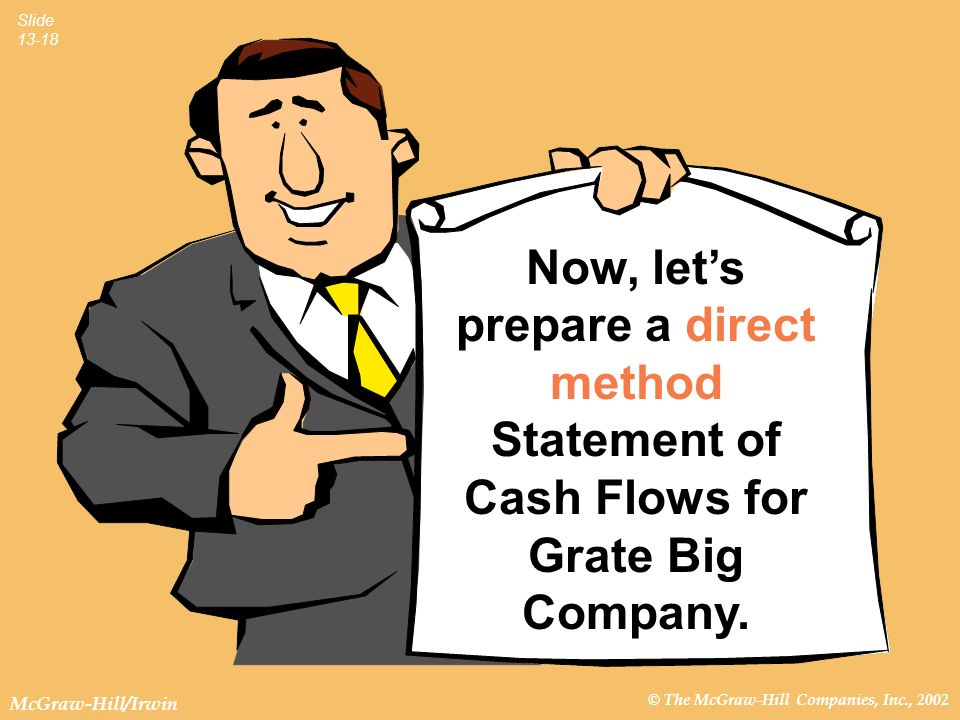 Now, let's prepare a direct method Statement of Cash Flows for Grate Big Company.