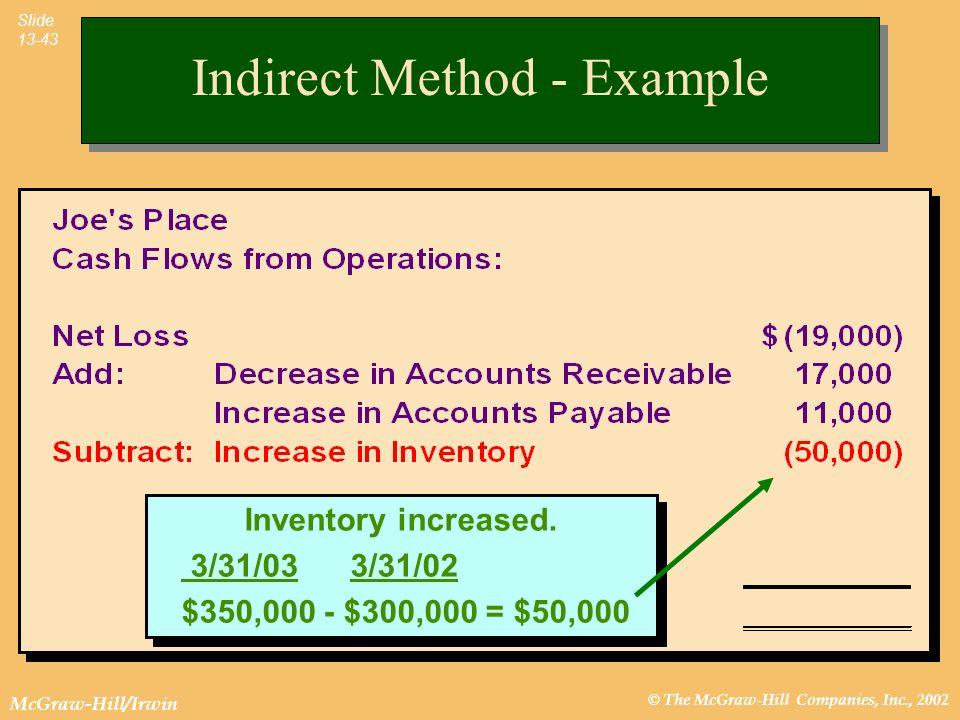 Indirect Method - Example